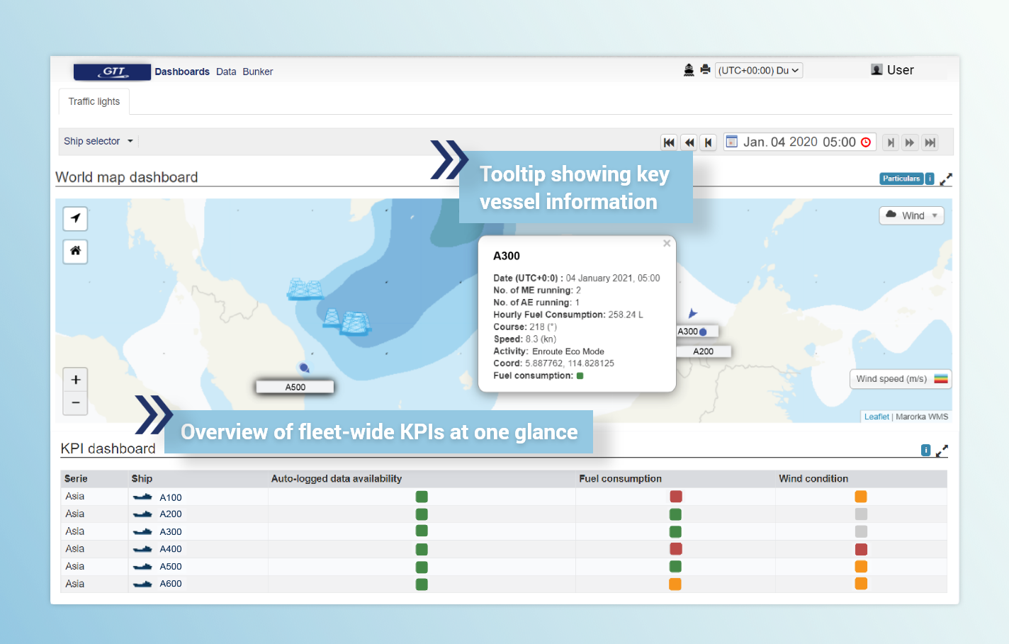 Dashboards - World Map, KPI dashboard